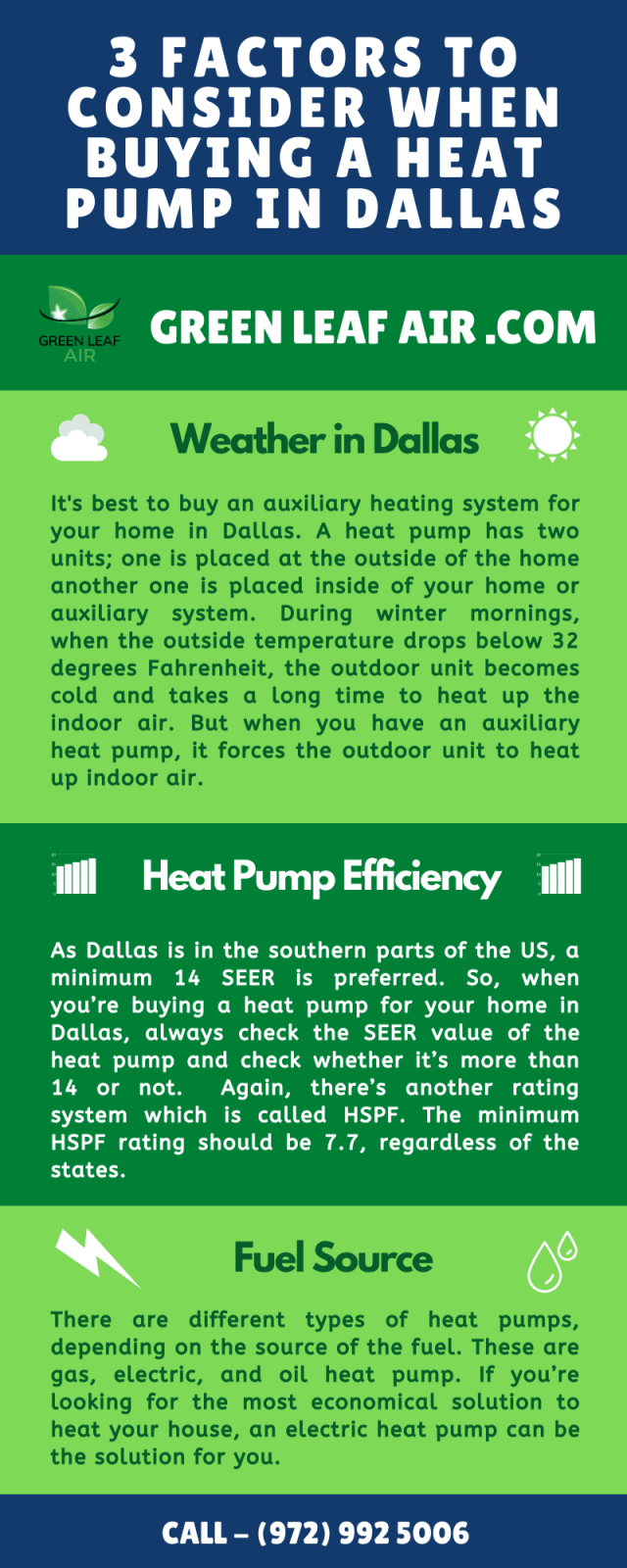 3 Factors To Consider When Buying a Heat Pump in Dallas