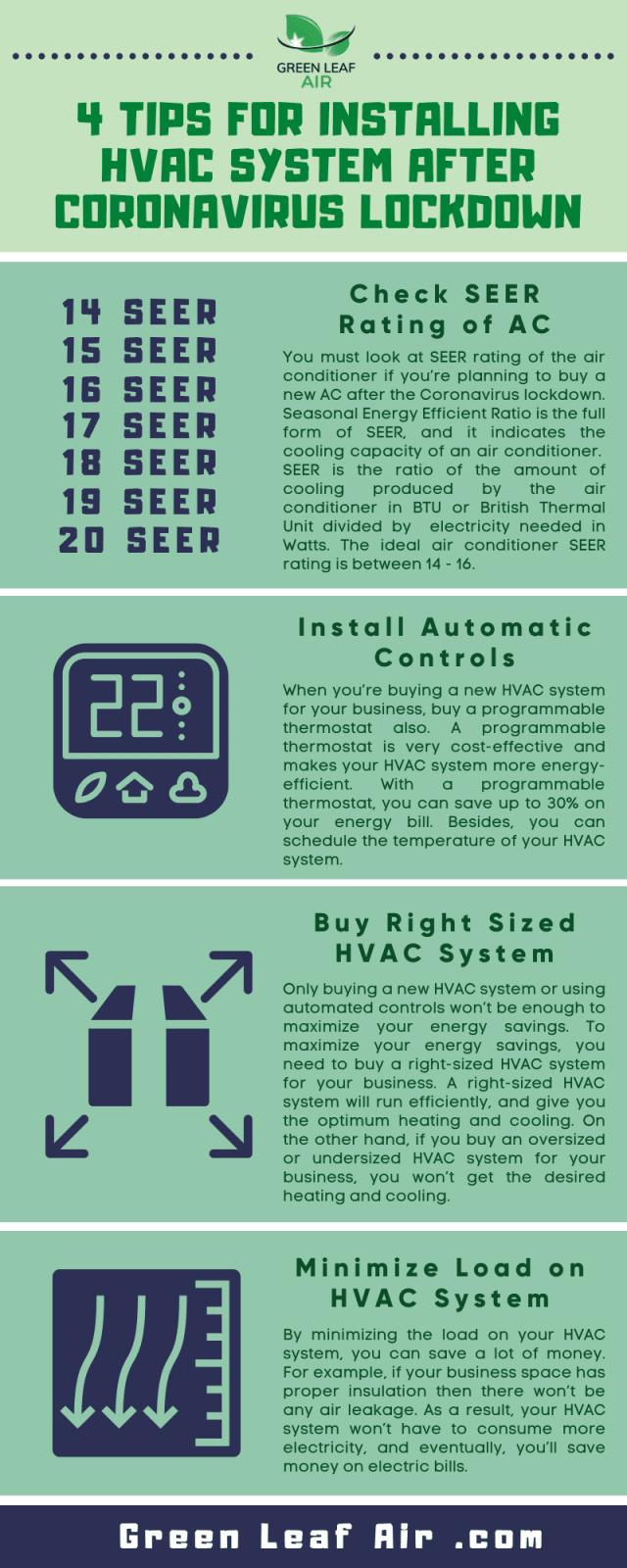 4 Tips for Installing HVAC System after Coronavirus Lockdown