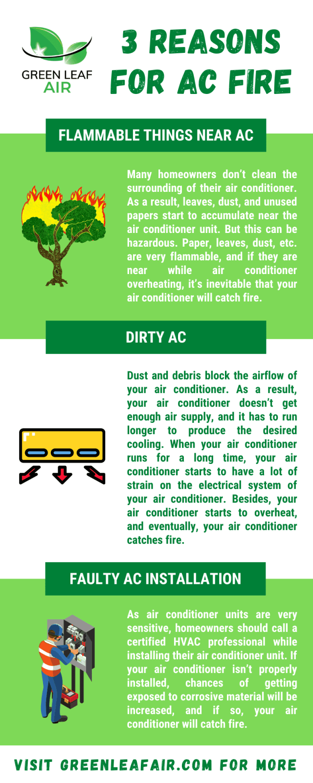 3 Reasons for AC Fire
