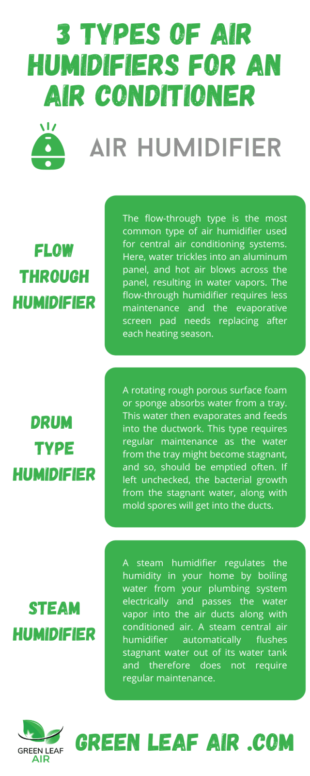 3 Types of Air Humidifiers for An Air Conditioner
