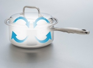 How Does 360 Cookware Save Energy?