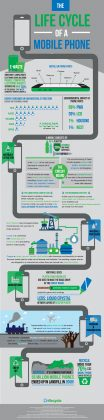 OnRecycle infographic