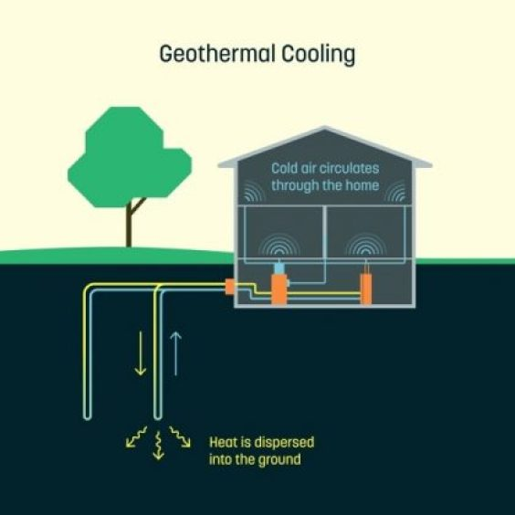 While IRENA and Central American countries hold workshop to overcome geothermal development barriers across the region, we know clearly that it is the next new wave of clean green energy for the USA! For example, check out my newest partners Dandelion Energy!!