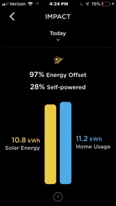 Home solar Power and energy storage