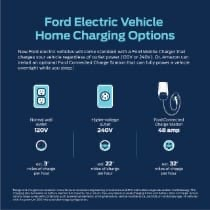 ford connected charge station Network