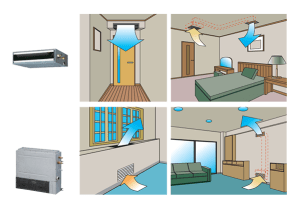 Individual Zoning Control:Allows as many as eight indoor zones each with their own thermostat so you only heat or cool the areas you want and not unoccupied areas. No Ducts: Duct losses in a central air system can account for more than 30% of energy consumption. Mini-splits have no ducting so they don't have energy losses associated with central forced-air systems.