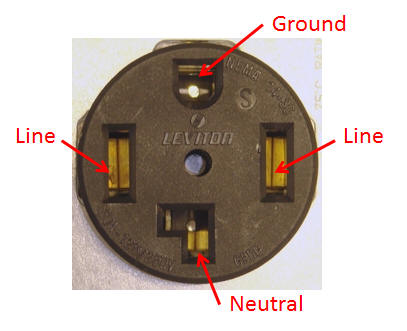 How To Test The Voltage Of Your Dryer's Outlet - Green ...  Plug Dryer Wiring Harness on