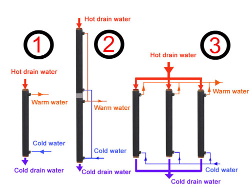 DWHR connect-drain-water-heat-recovery