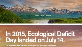 state of the states ecological footprint
