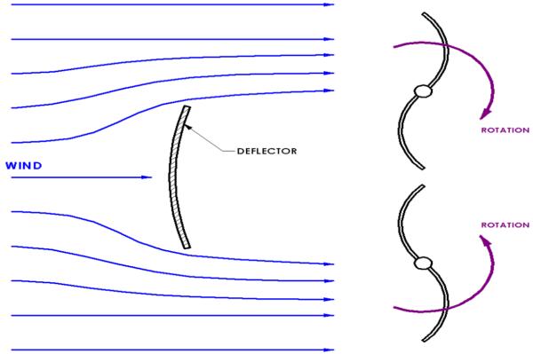 Be-Wind-600x399