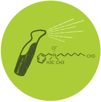 Sustainable Cleaning for Corona Virus