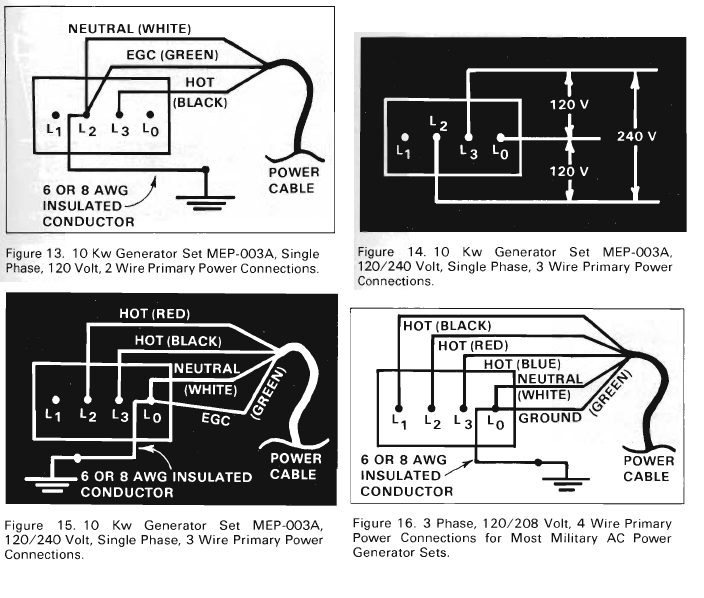 Building Electrical Wiring Color Codes  sc 1 st  yondo.tech : 240 volt wiring color code - yogabreezes.com