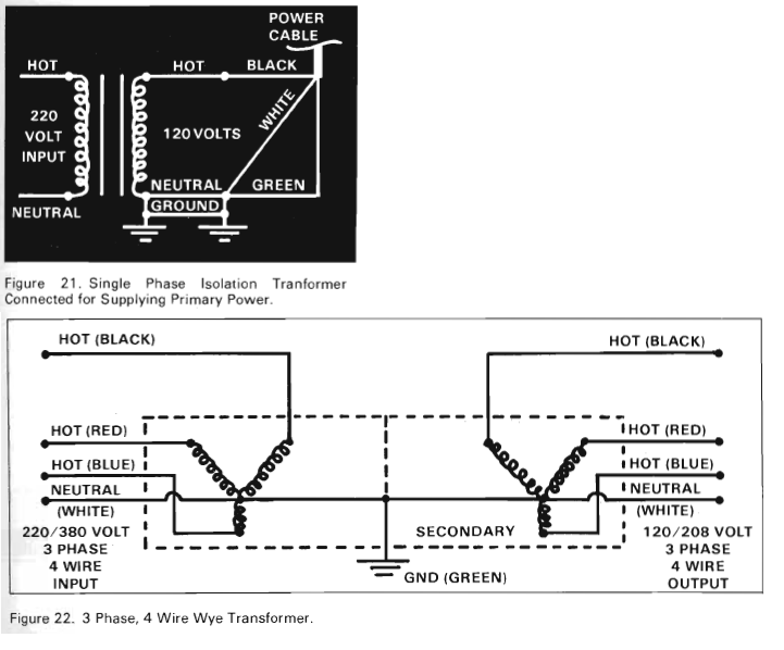 Figures 21 22 Wiring Military Generators MEP002A MEP003A?resize\\\\\\\\\\\\\\\=665%2C552 3 phase dry type transformer 480 208 wiring diagram wiring diagrams 480 to 208 Transformer Drawing at alyssarenee.co