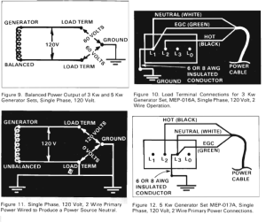 How To Wire a MEP002A or MEP003A Diesel Generator ⋆ Green Mountain Generators