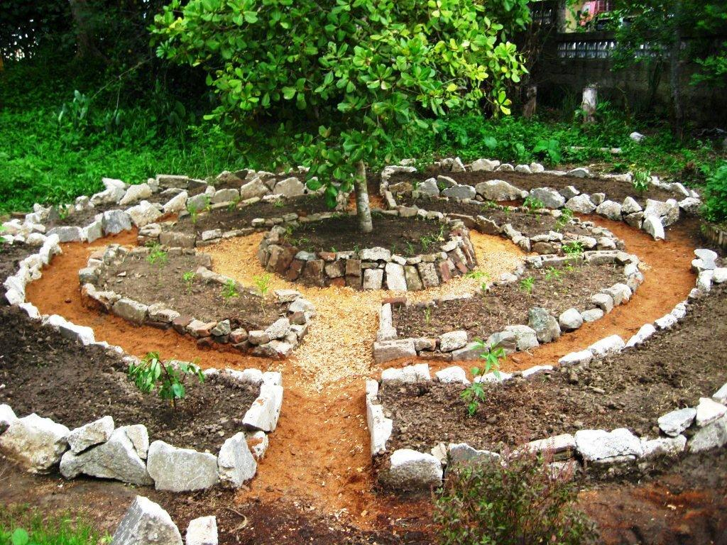 Permaculture Garden - GreenMyLife - Anyone can Garden on Backyard Permaculture Design id=68358