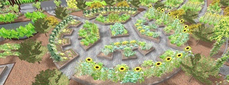 Permaculture Garden - GreenMyLife - Anyone can Garden on Backyard Permaculture Design id=73267