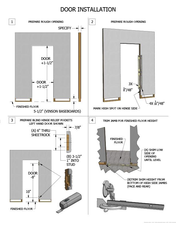koli door instructions step 8