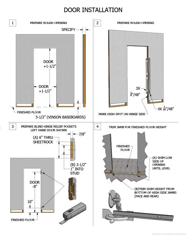 koli door instructions step 8