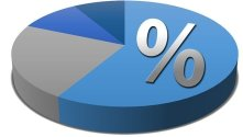 Pie Chart with Percent