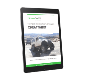 GAP Cheat Sheet Tablet Cover