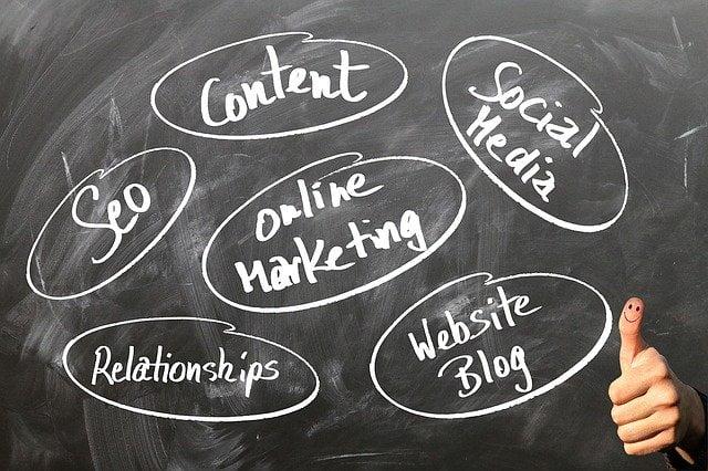 Online Marketing Chalkboard Chart