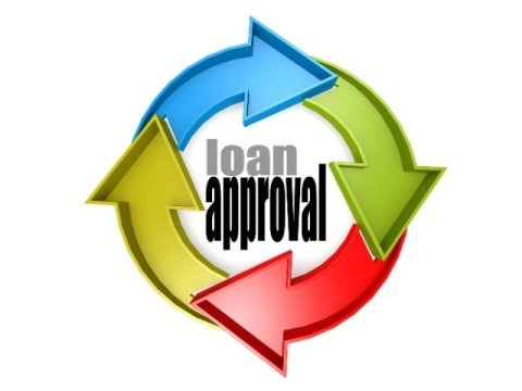 Loan Approval Cycle