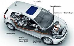 Investiții uriașe în tehnologia eco-friendly pentru grupul Volkswagen-1