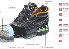 Safety Shoe Guide