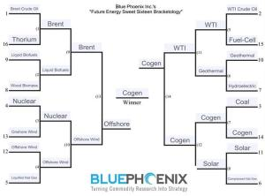 Energy Sweet 16 Bracketology