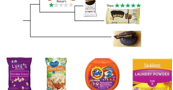 Ethical consumerism Green Stars ratings for peanut butter cups, cheese puffs, and laundry detergent