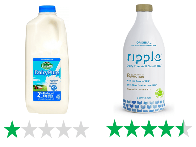 Images of Dairy Pure milk from Dean Foods and plant-based milk from Ripple Foods. Underneath is a graphic showing the ethical rating for these products: 1/5 and 4.5/5 Green Stars, respectively.