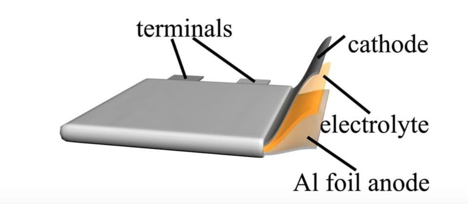 алюминиево-ионный аккумулятор