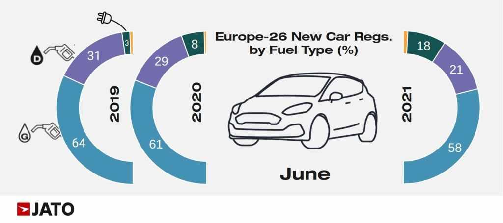 доли рынка по видам автомобилей