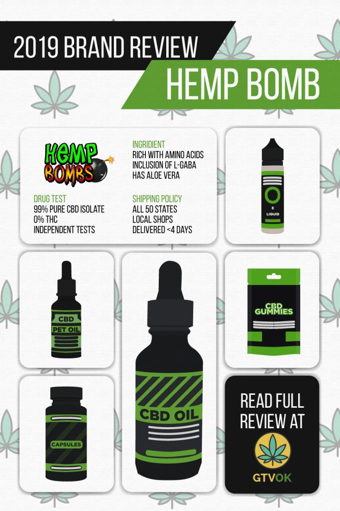 Hemp bombs review infographics