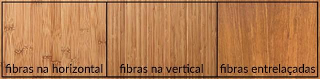 Diferentes texturas são criadas dependendo da união das fibras do bambu. (Fonte: Rug Knots).