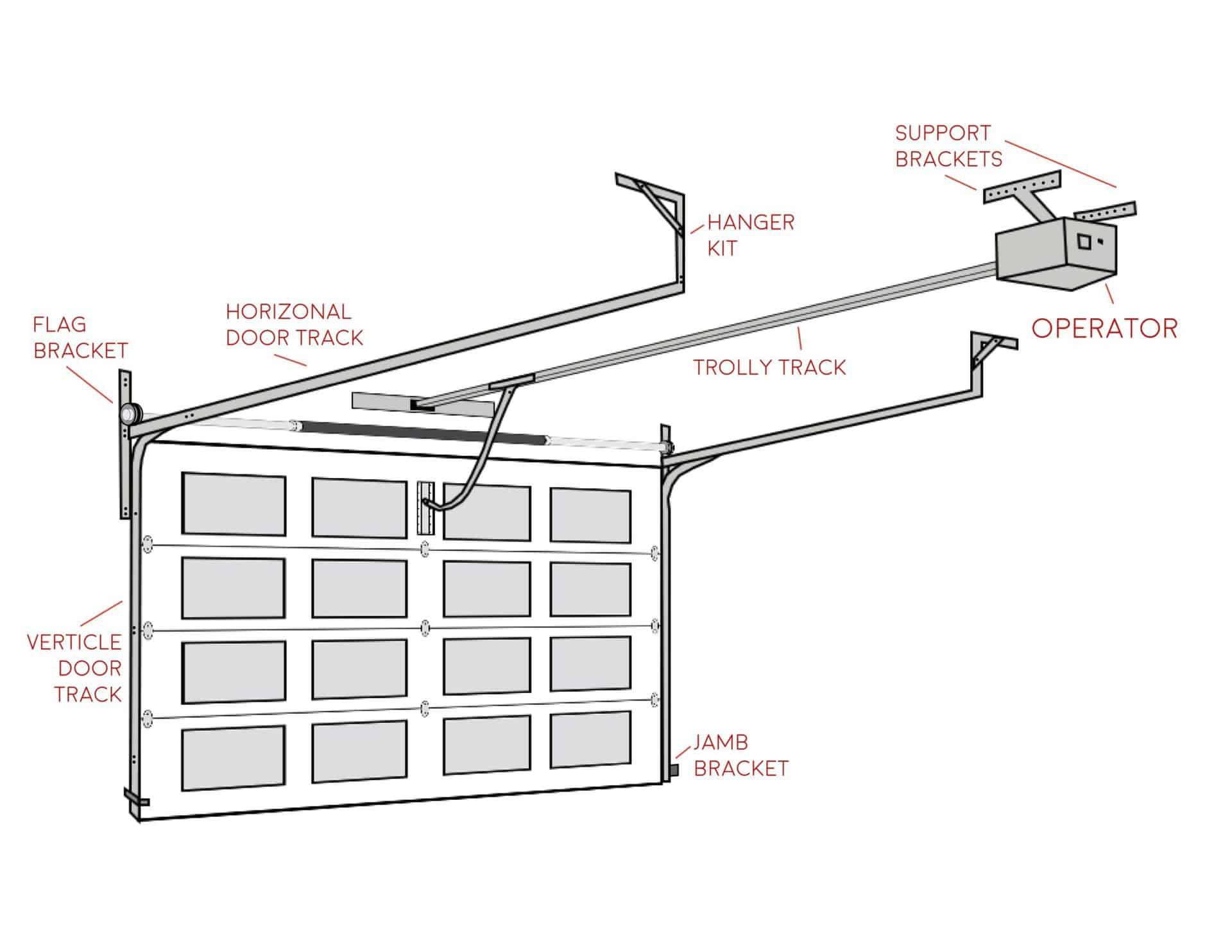 Garage Door Diagram Frame