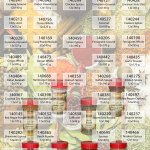 Bulk Spices, Spices for Restaurants