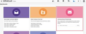 Eloqua individual email analysis