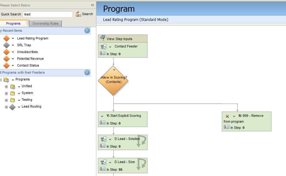Eloqua Lead Nurture - Lead Scoring