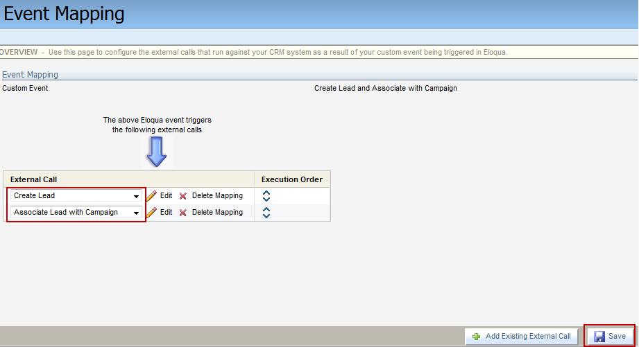 Eloqua Salesforce Integration Event Mapping