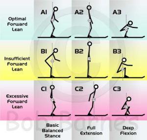 boot-fitting-stick-figure-stance-balance