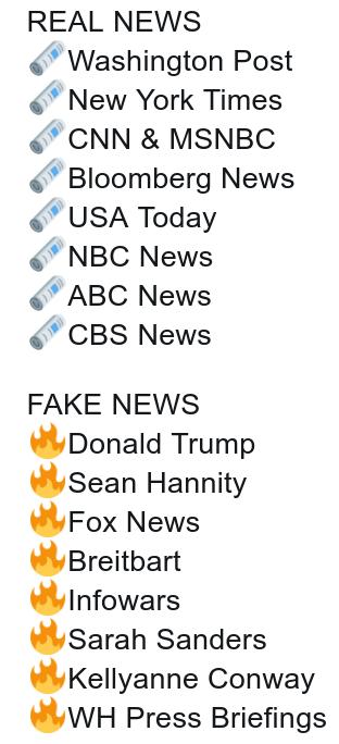 Real News vs  Fake News - Greg Laden's Blog