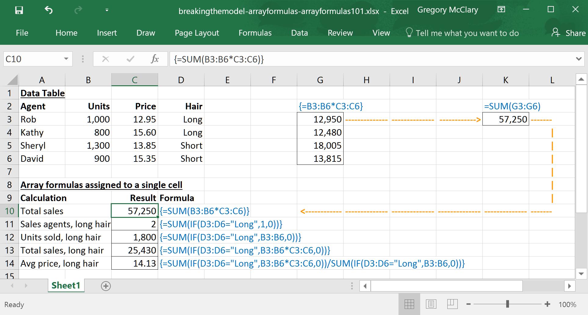Array Formulas 101 Breaking The Model