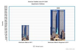 meta-chart-distorted-image-resize-statistics-lie