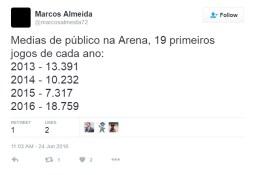 arena marcos almeida 2