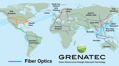 Expanding cross-border electricity links in coming years will largely follow the pathways laid down by fiber optics since the 1990s. Sources: State Grid Corp of China, Siemens, Institute of Electrical and Electronics Engineers (IEEE), Grenatec, North Sea Offshore Grid Initiative and others.