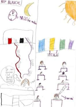 une enfant de la ville apaisée avait fait un dessin contre le bruit dont elle est victime