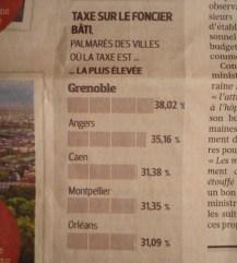 Grenoble est première de France pour l'impôt foncierqui représente jusqu'à 3 mois de loyer pour un propriétaire qui ne peut plus expulser le mauvais payeur. Résultat ? ils ne louent plus