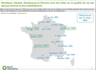 Qualité de vie : Grenoble a décroché