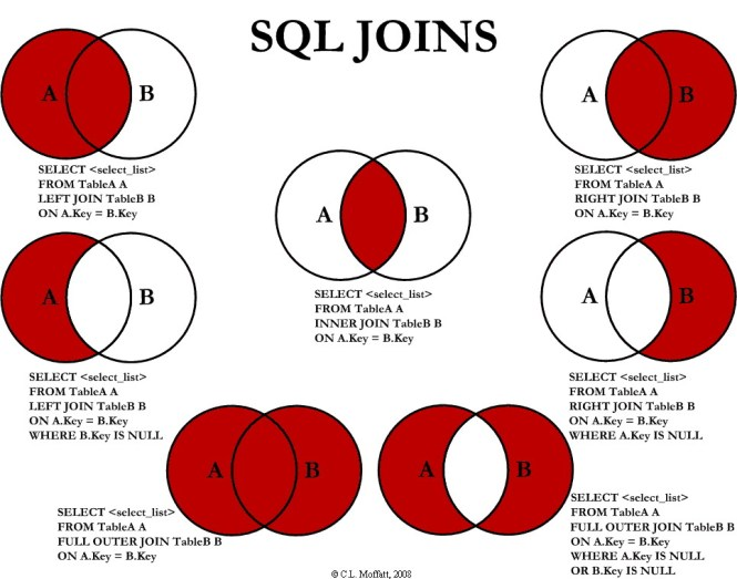 visual_sql_joins_orig